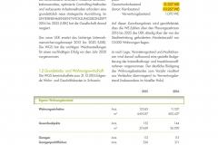 Auszug aus dem Geschäftsbericht 2016